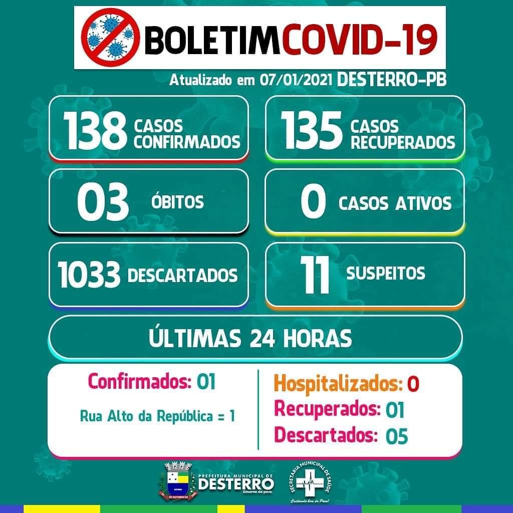 Boletim Covid-19 07/01/2020