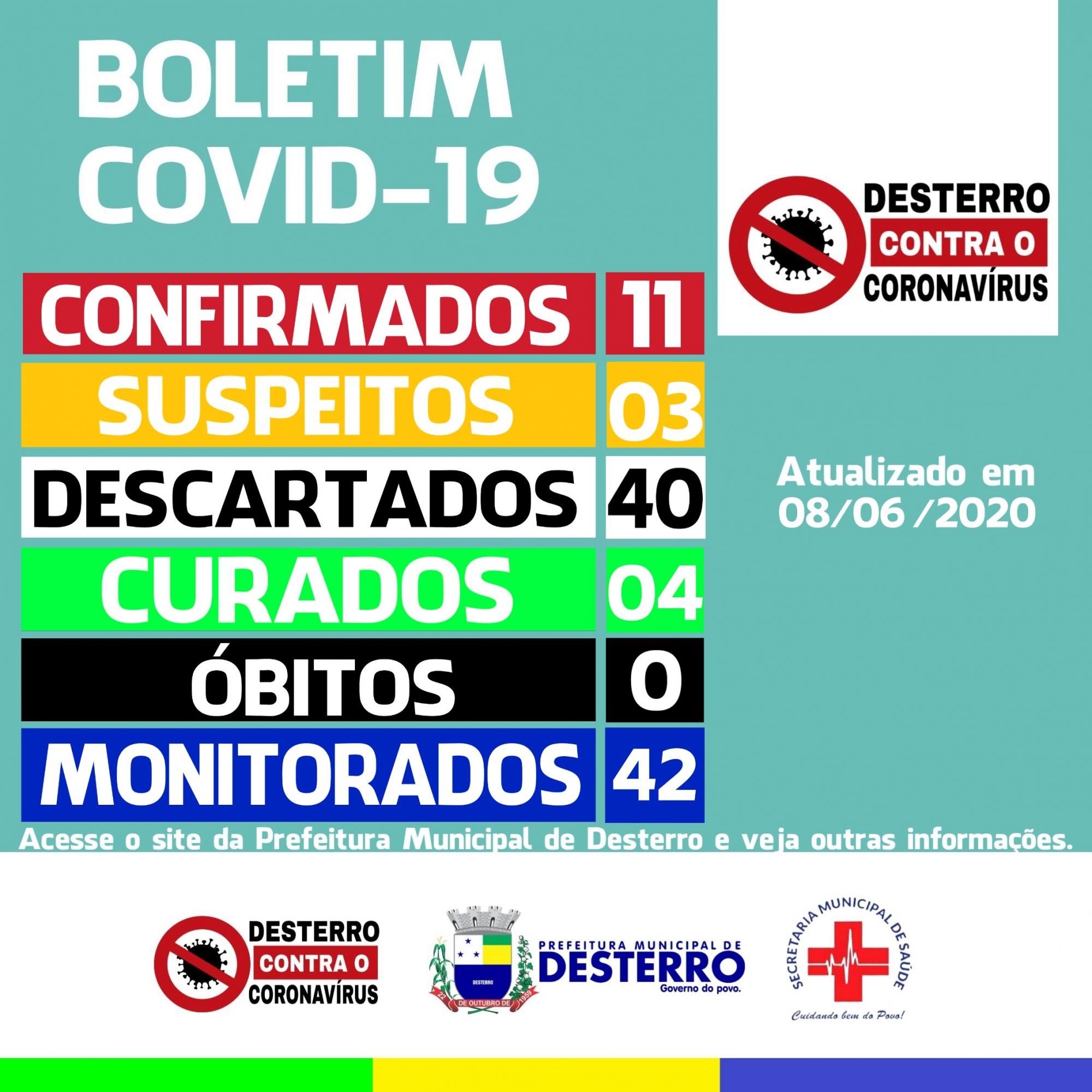 Boletim Covid-19 (08/06/2020)