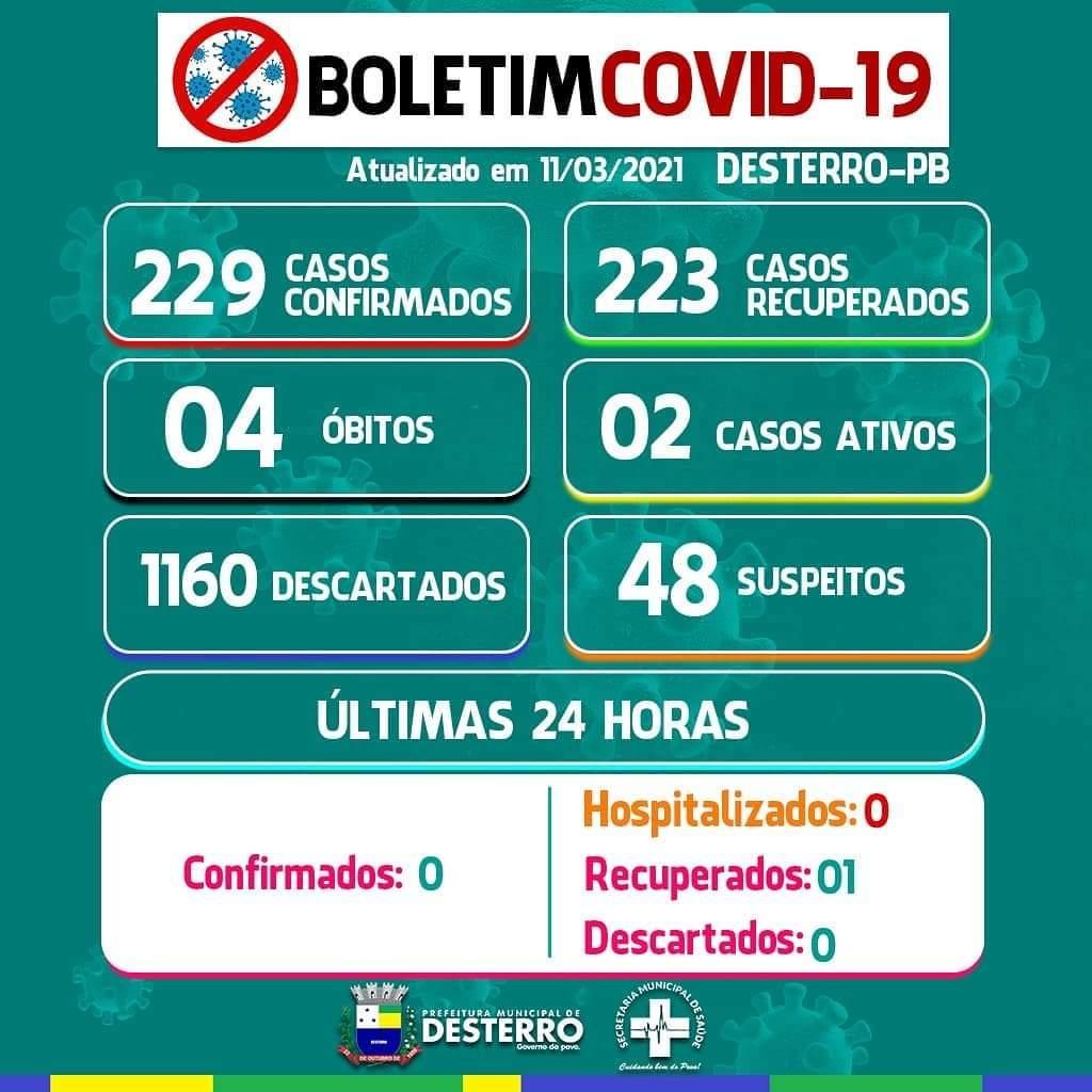 Boletim Covid-19 11/03/2021