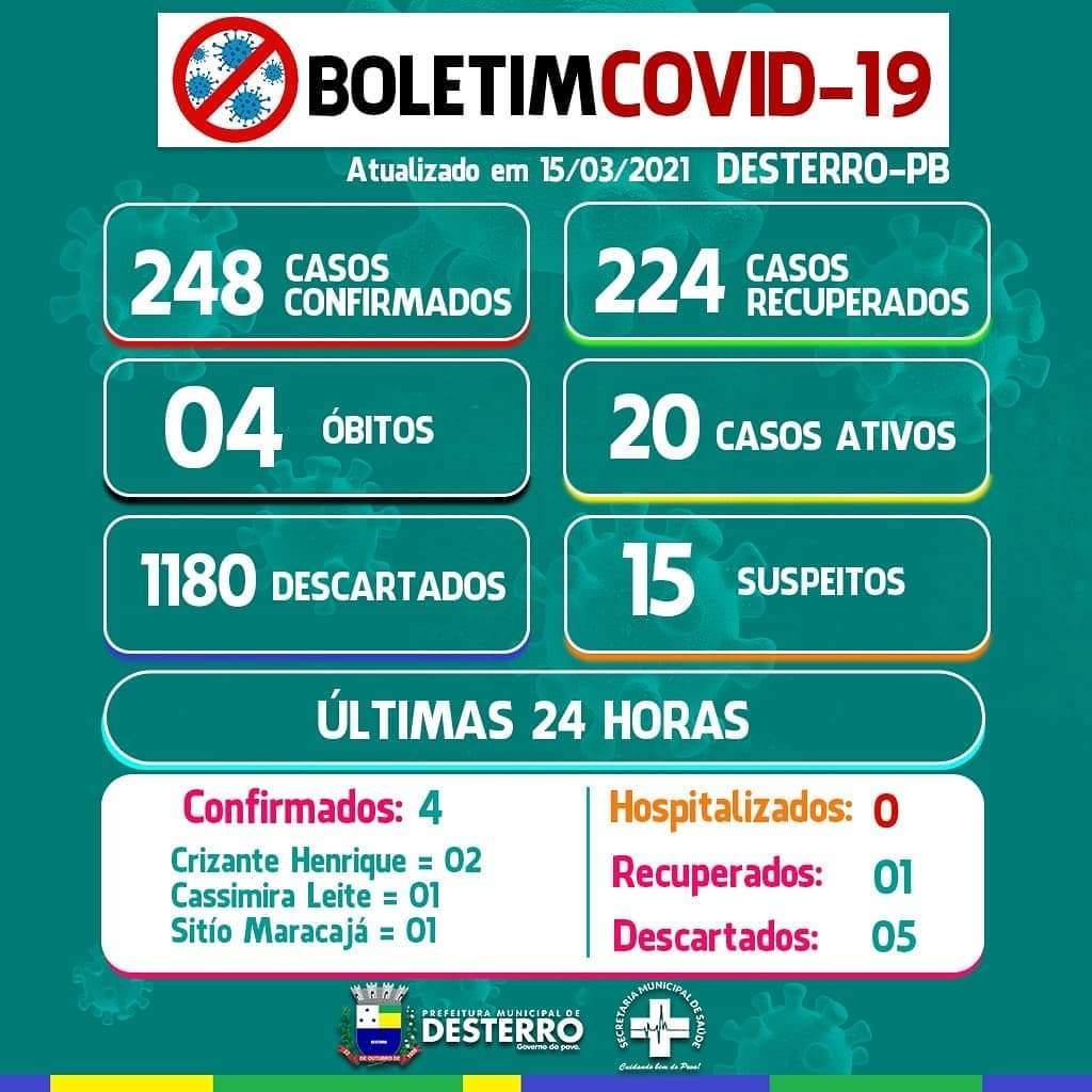 Boletim Covid-19 15/03/2021