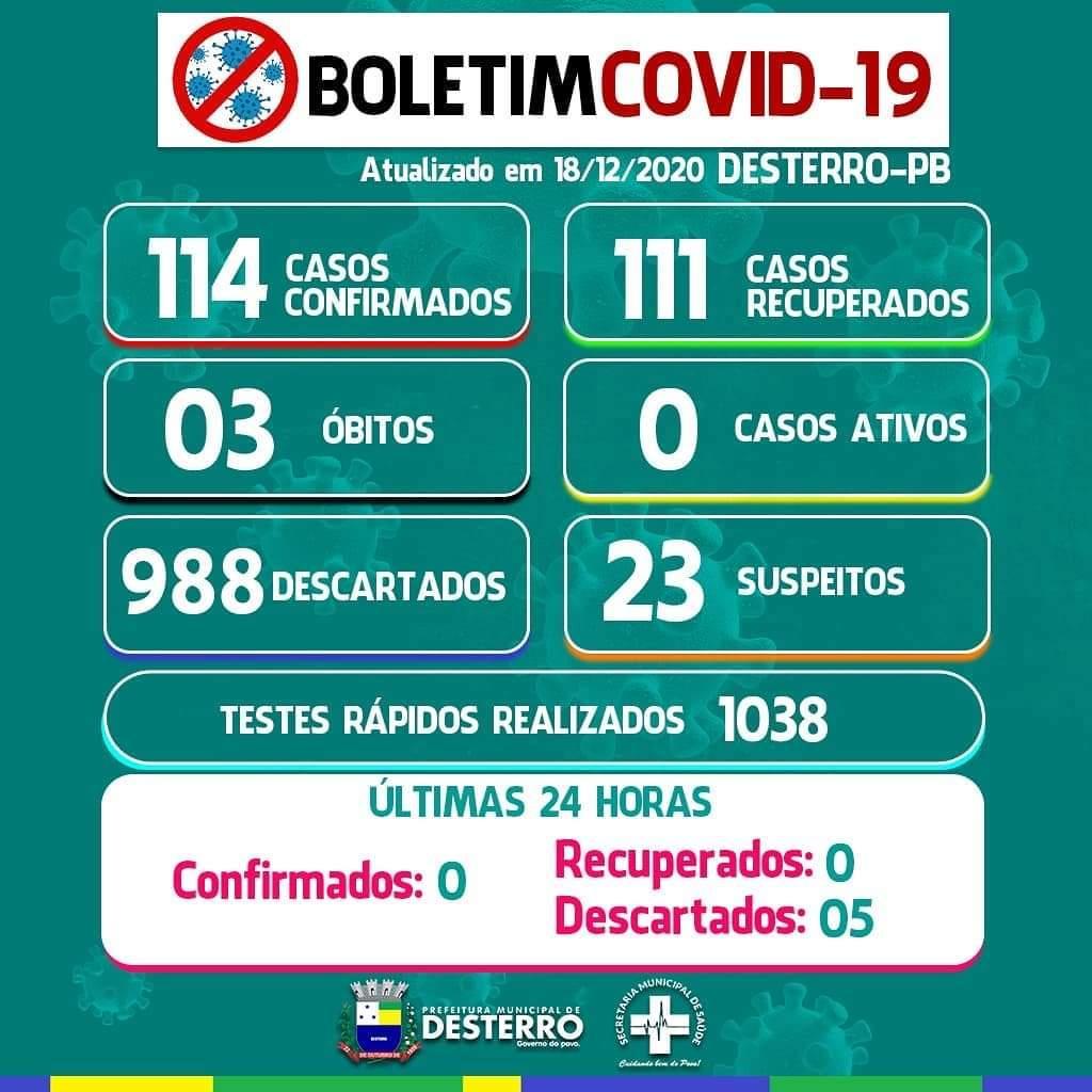 Boletim Covid-19 18/12/2020