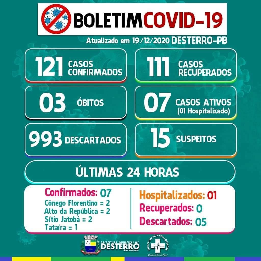 Boletim Covid-19 19/12/2020