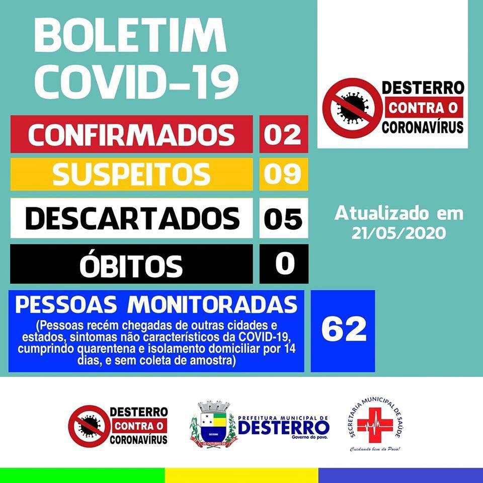 Boletim Covid-19 (21/05/2020)