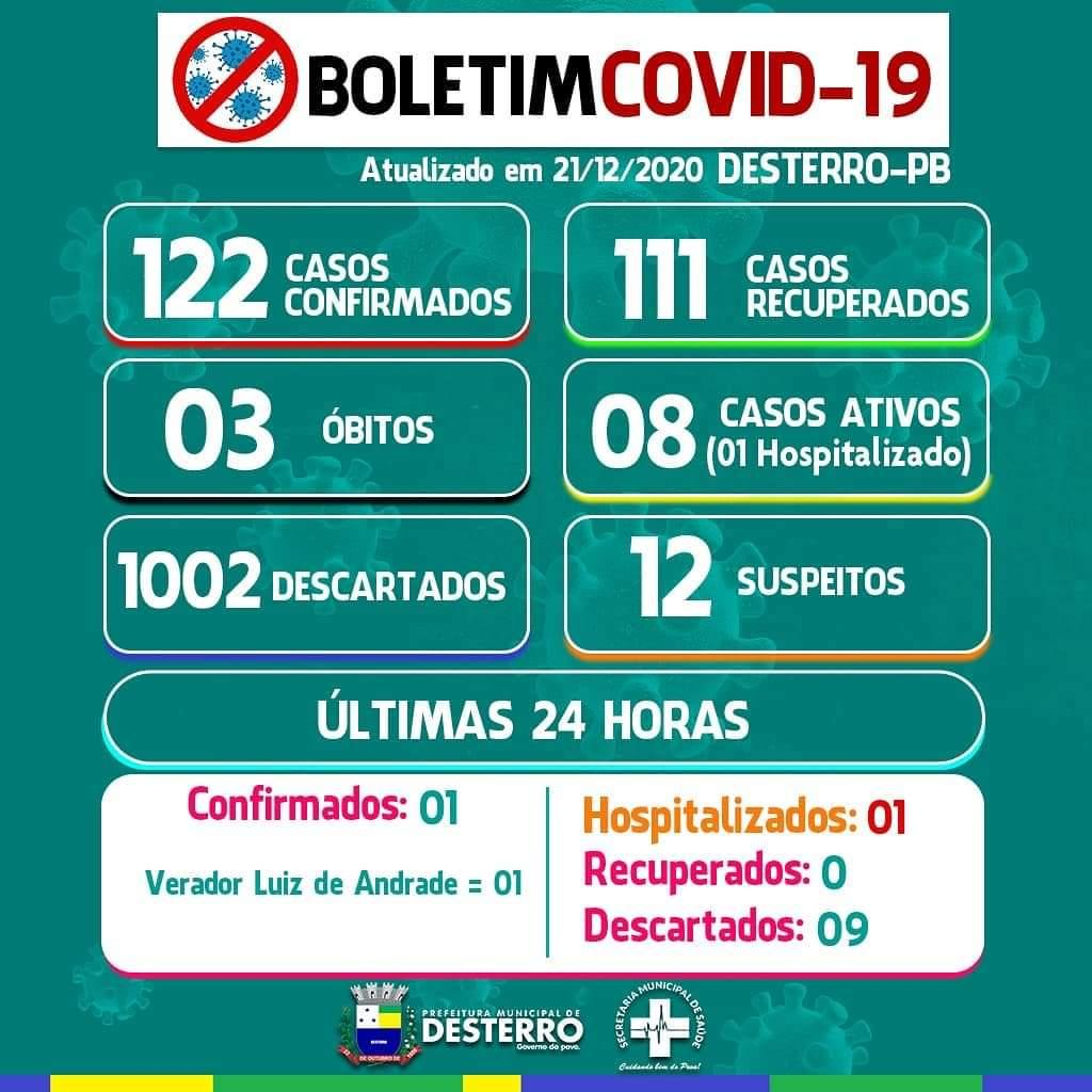 Boletim Covid-19 21/12/2020