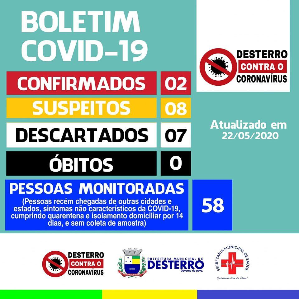 Boletim Covid-19 (22/05/2020)