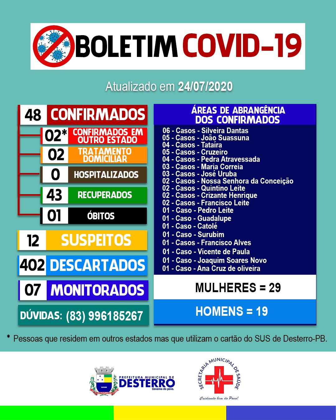 Boletim Covid-19 (24/07/2020)