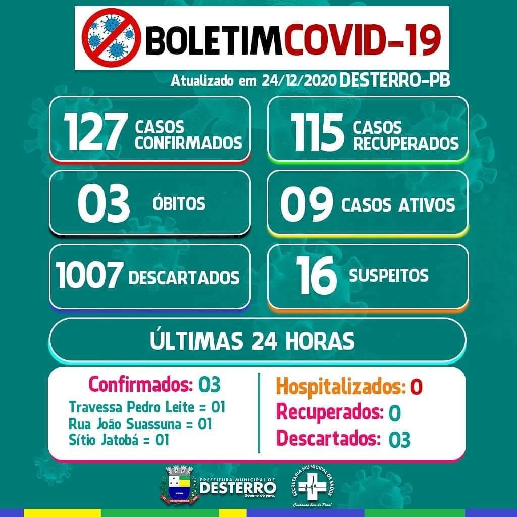 Boletim Covid-19 24/12/2020