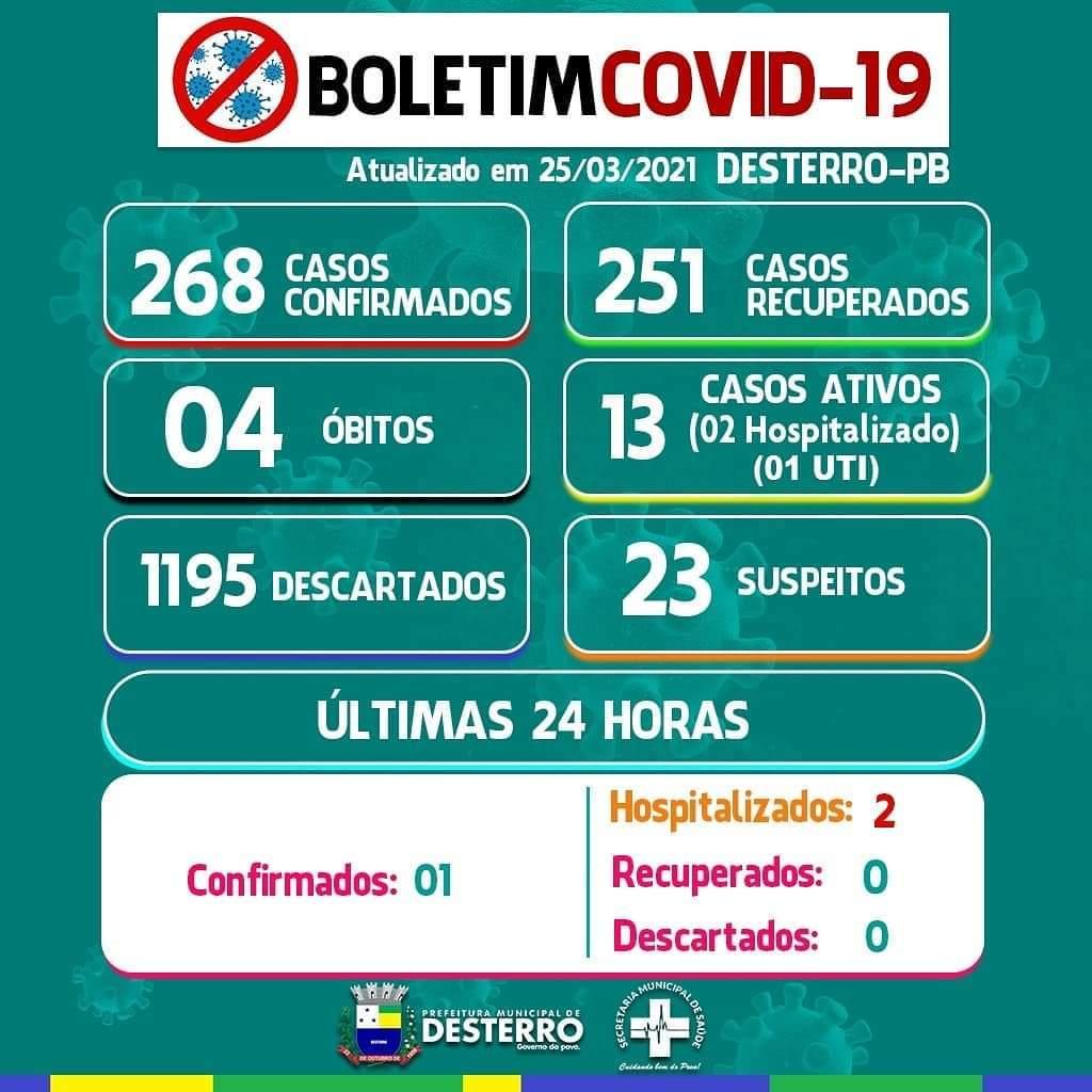 Boletim Covid-19 25/03/2021