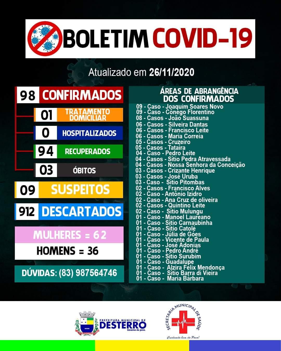 Boletim Covid-19 26/11/2020