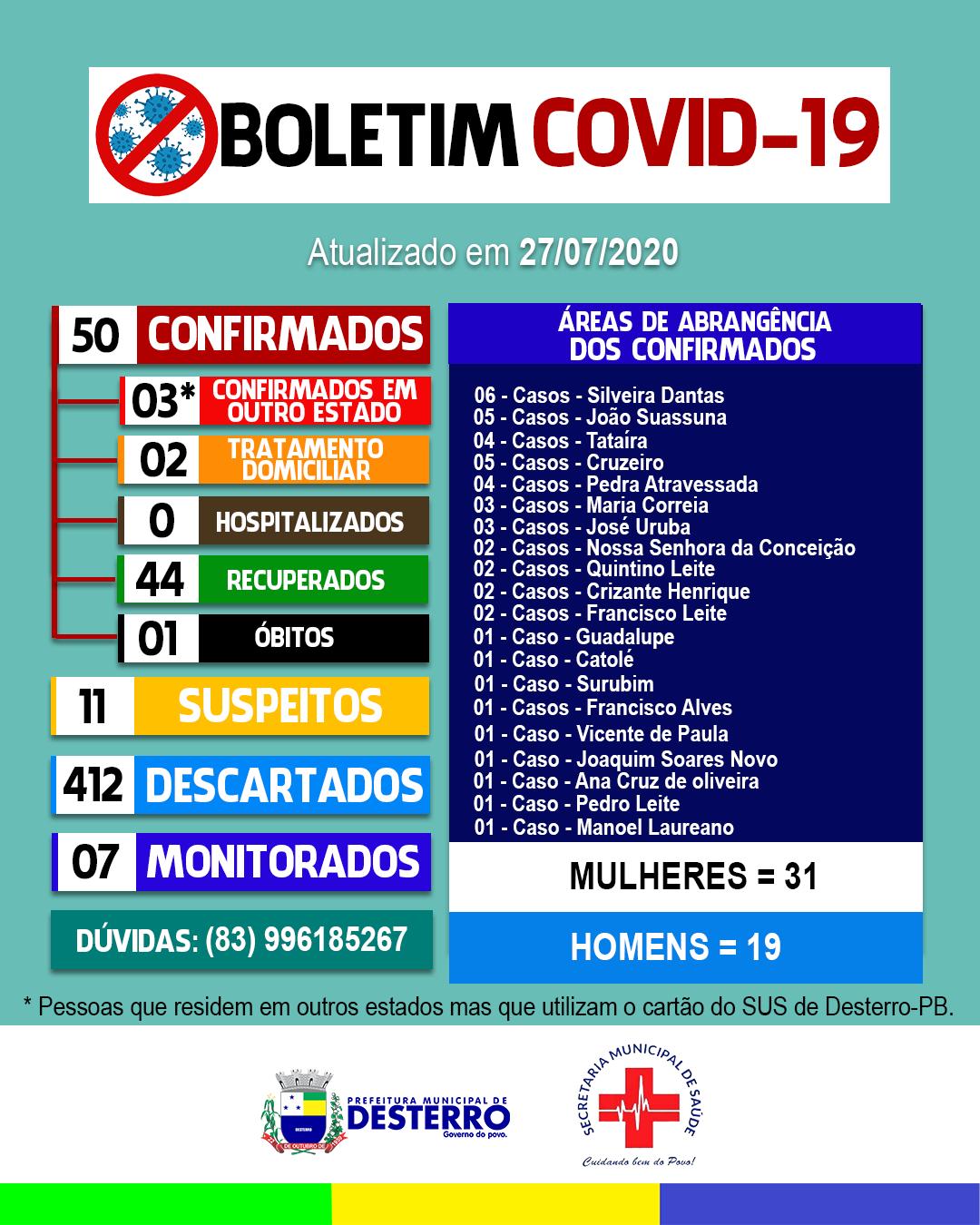 Boletim Covid-19 (27/07/2020)
