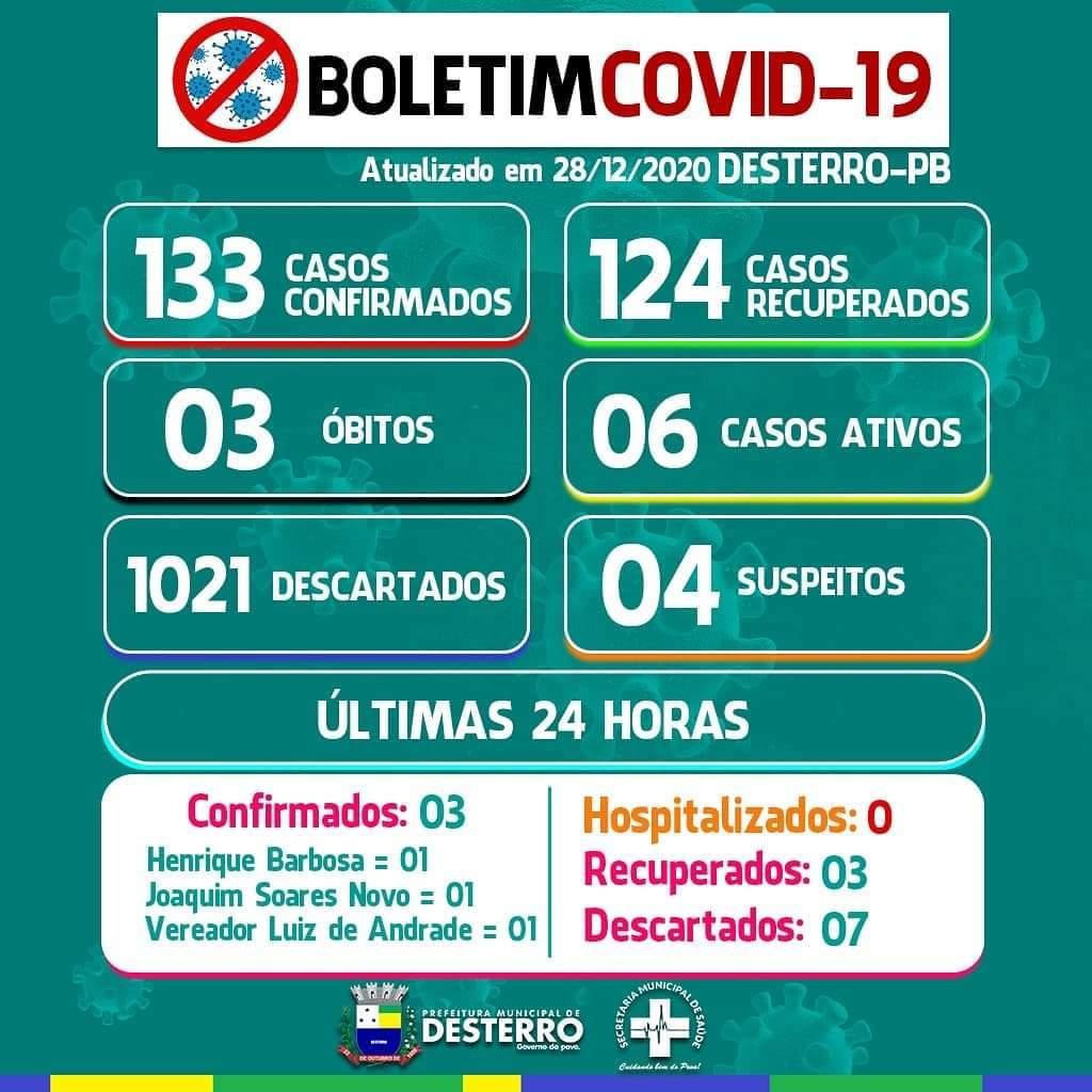 Boletim Covid-19 28/12/2020