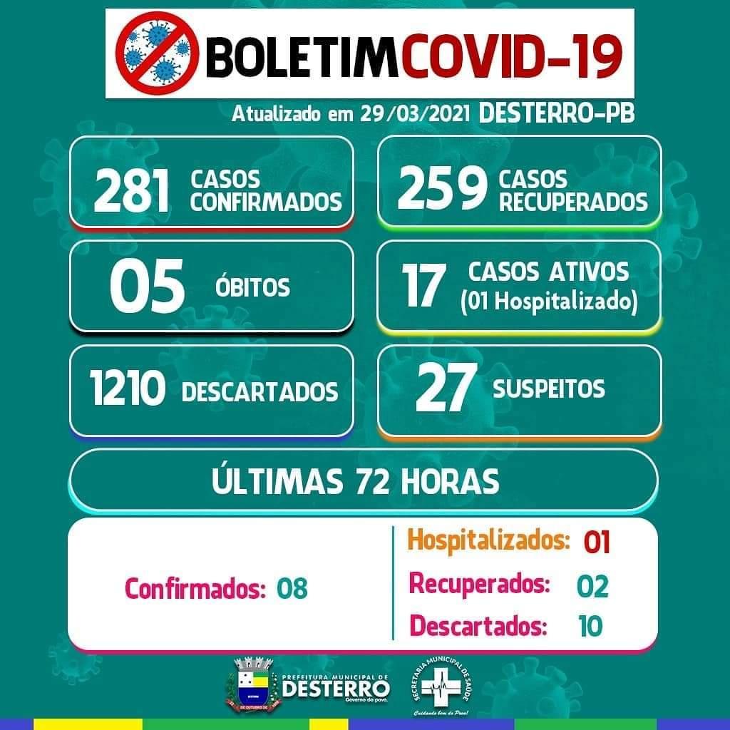 Boletim Covid-19 29/03/2021