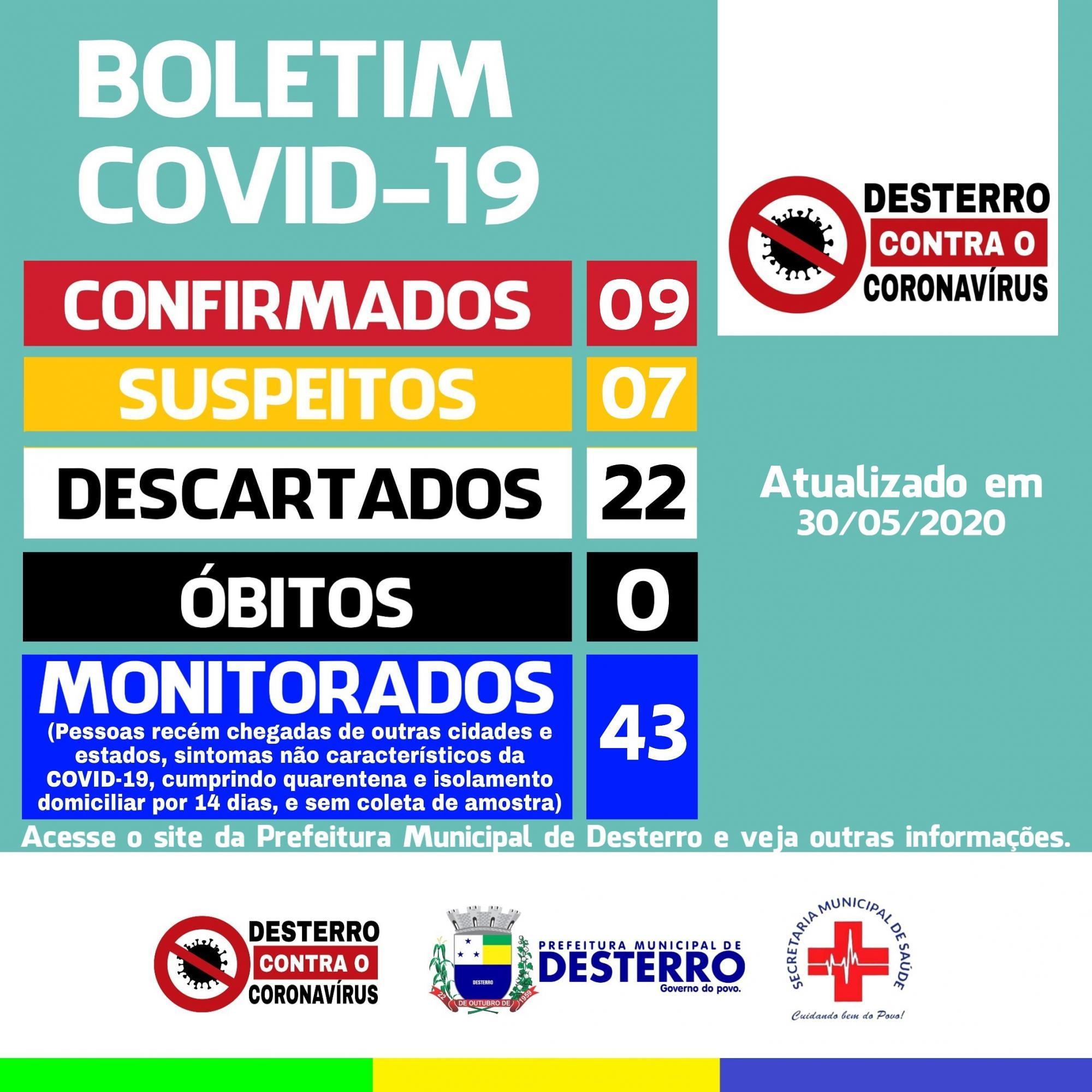 Boletim Covid-19 (30/05/2020)