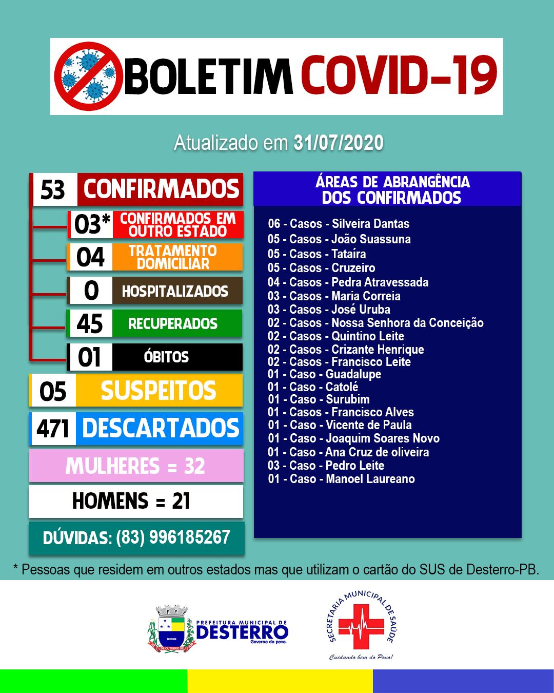 Boletim Covid-19 (31/07/2020)