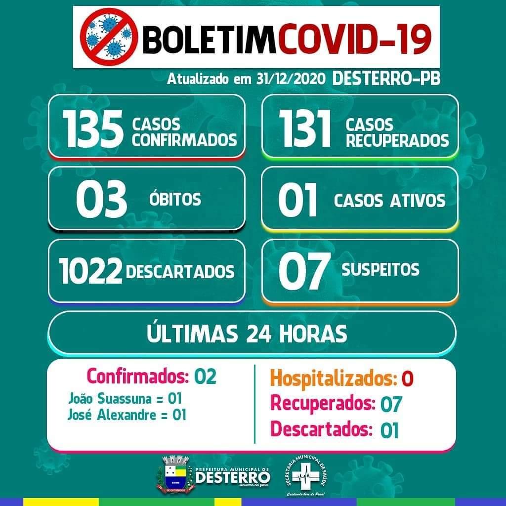 Boletim Covid-19 31/12/2020
