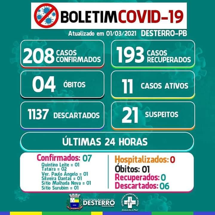 Boletim Informativo Covid-19 (01/03/2021)