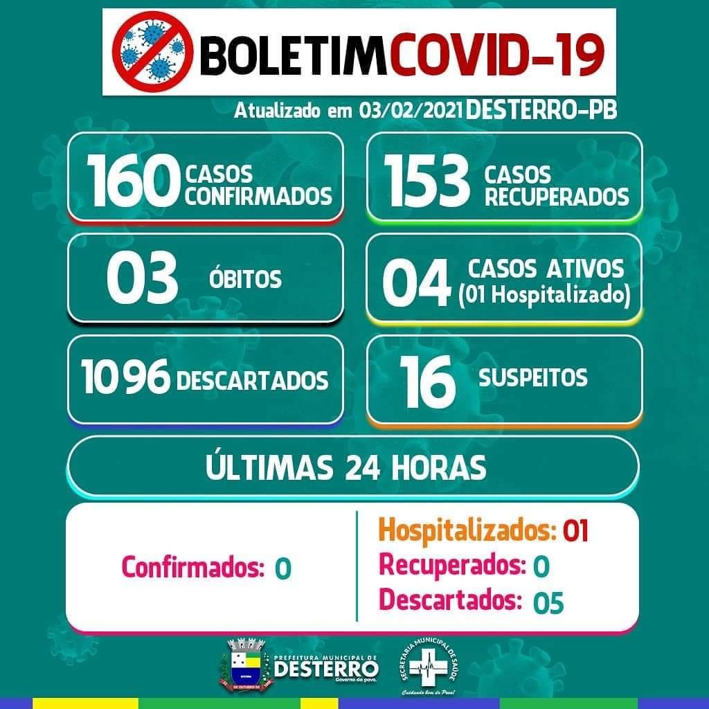 Boletim Informativo Covid-19 (03/02/2021)