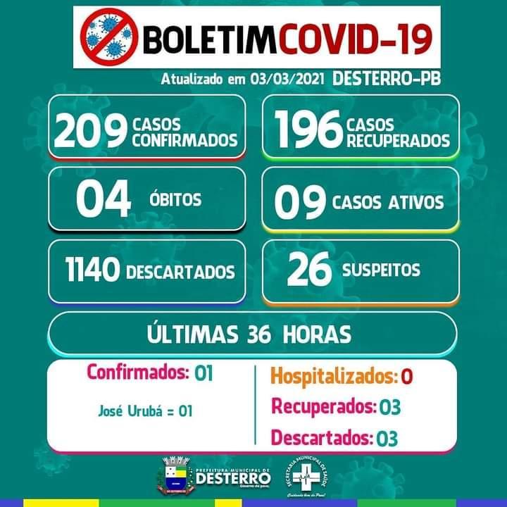 Boletim Informativo Covid-19 (03/03/2021)