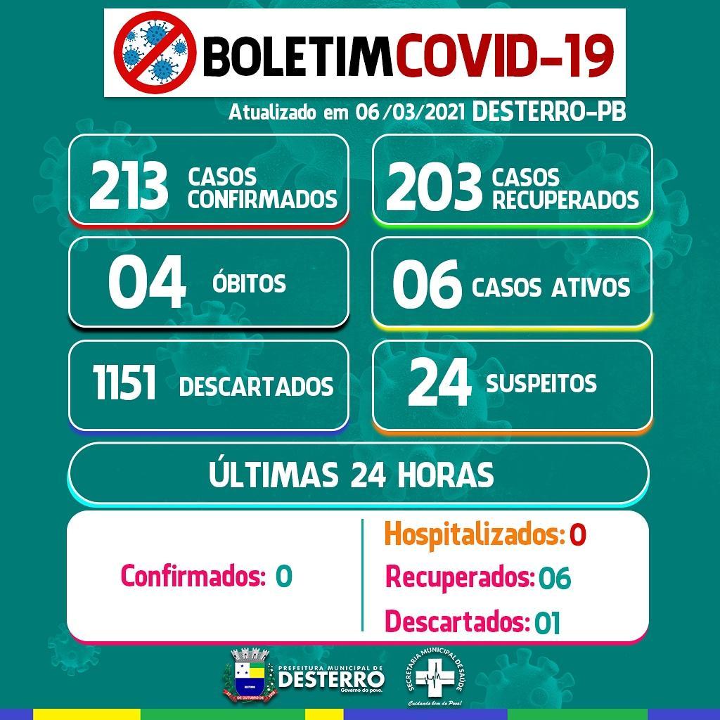 Boletim Informativo Covid-19 (06/03/2021)