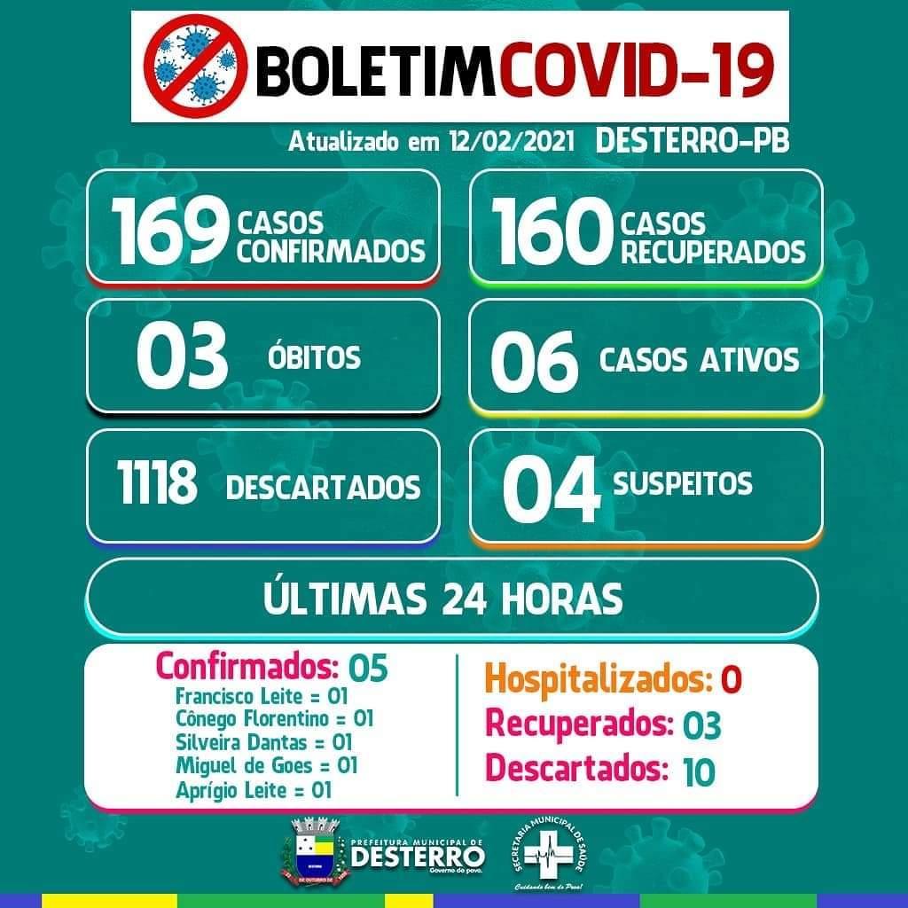 Boletim Informativo Covid-19 (12/02/2021)