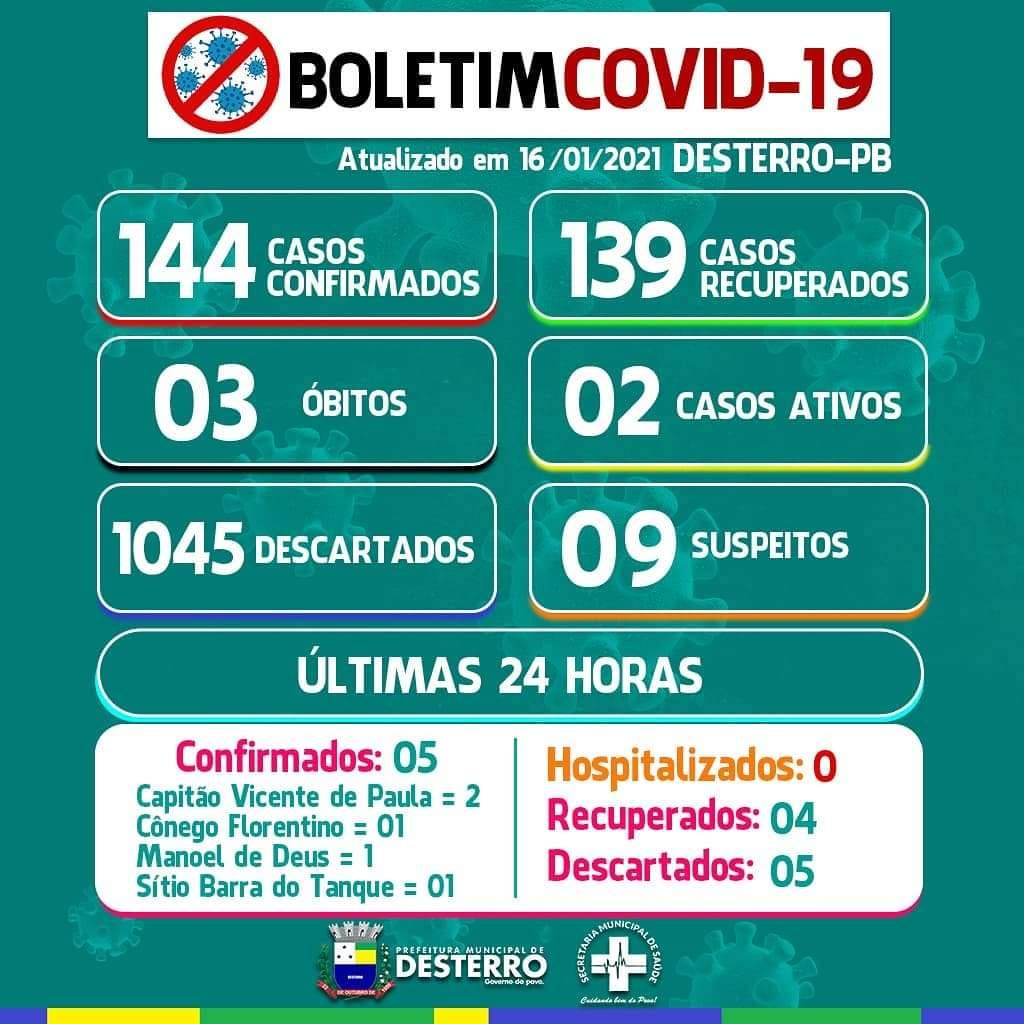 Boletim Informativo Covid-19 (16/01/2021)