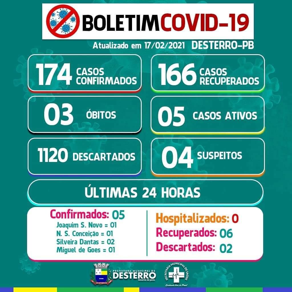 Boletim Informativo Covid-19 (17/02/2021)