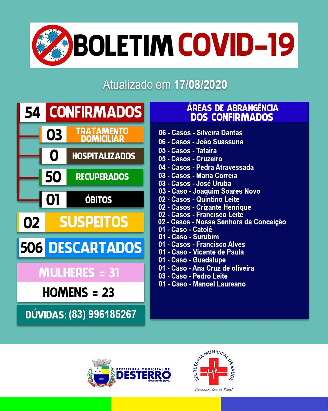 Boletim Informativo Covid-19 (17/08/2020)