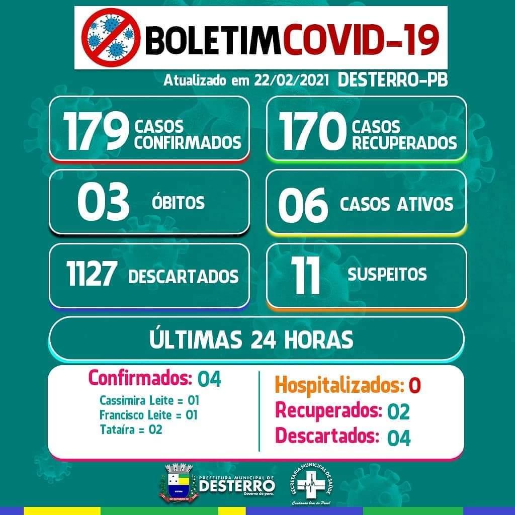 Boletim Informativo Covid-19 (22/02/2021)