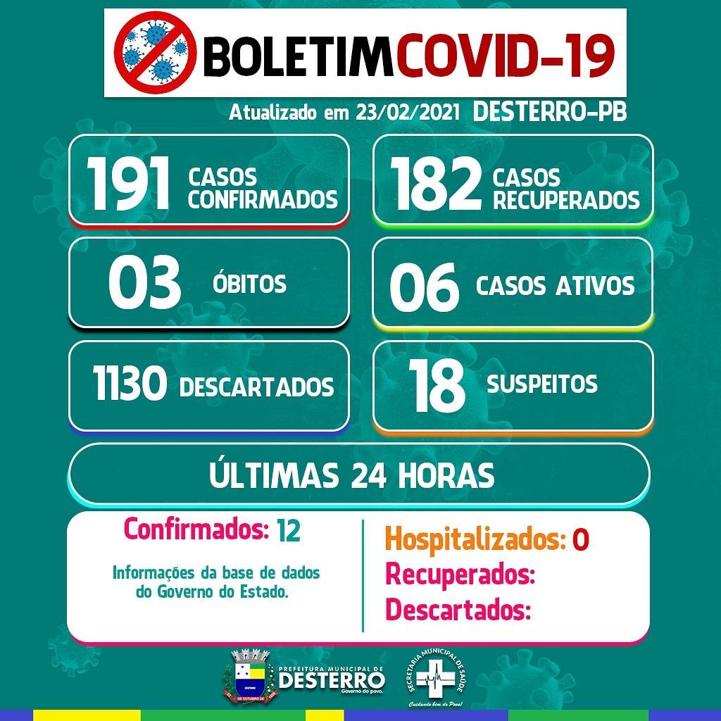 Boletim Informativo Covid-19 (23/02/2021)
