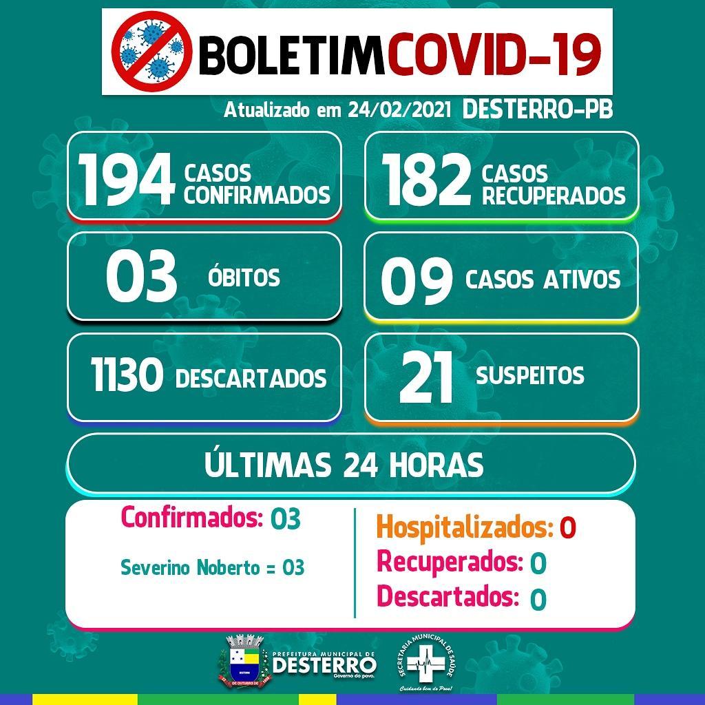 Boletim Informativo Covid-19 (24/02/2021)