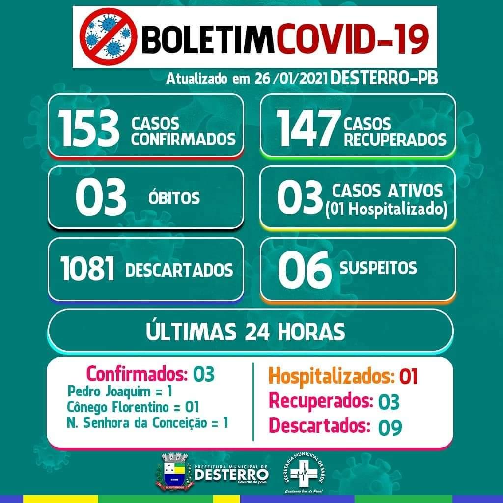 Boletim Informativo Covid-19 (26/01/2021)