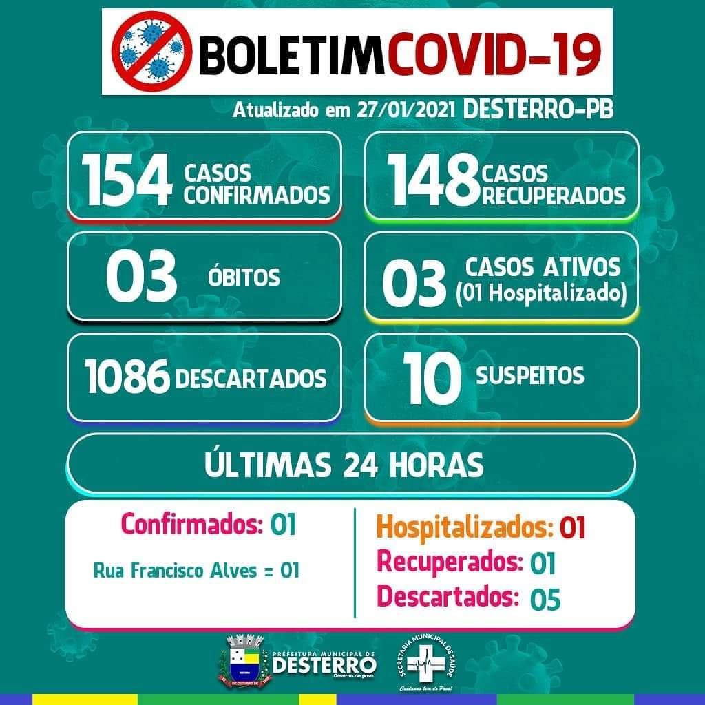 Boletim Informativo Covid-19 (27/01/2021)