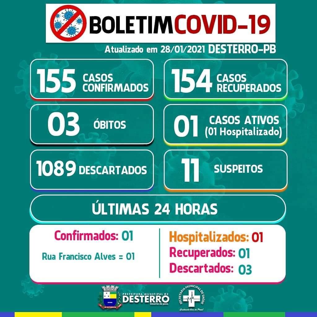 Boletim Informativo Covid-19 (28/01/2021)