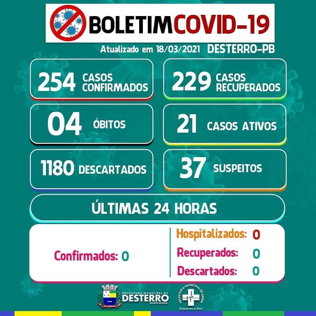 Calendário de Vacinação 18/03/2021