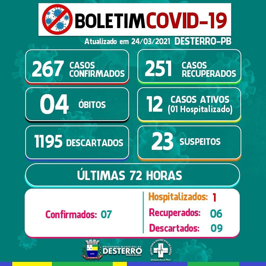 Calendário de Vacinação 24/03/2021